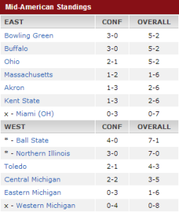 MAC Standings Week 8