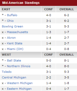 MAC Standings Week 9